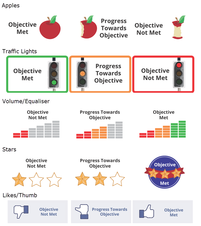 Learning objective stickers set 1