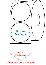 32 mm Étiquettes de rouleau de cercle