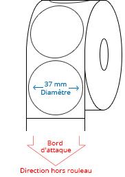 37 mm Étiquettes de rouleau de cercle