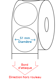 51 mm Étiquettes de rouleau de cercle