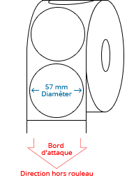 57 mm Étiquettes de rouleau de cercle