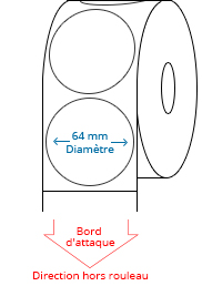64 mm Étiquettes de rouleau de cercle