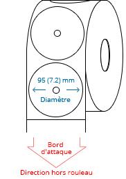 95 (7.2) mm Étiquettes de rouleau de cercle