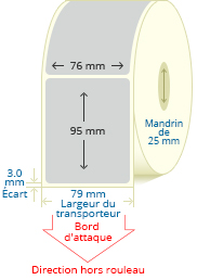 material images