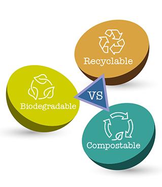 recyclabel-biogradeable